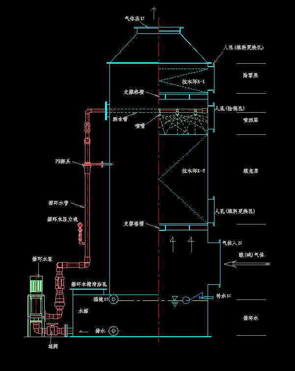 立式洗涤塔结构